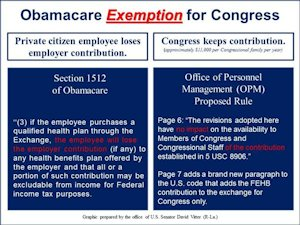 Congressional Exemption