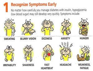 Hypoglycemia chart